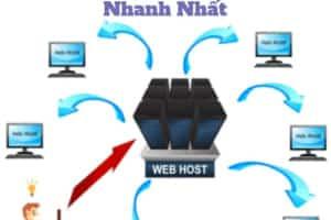 Công Ty IMS Cách Seo 1 Trang Web Lên Top Google Nhanh Nhất