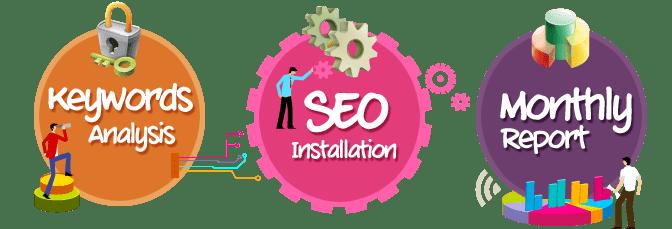 Dịch vụ seo web chuyên nghiệp