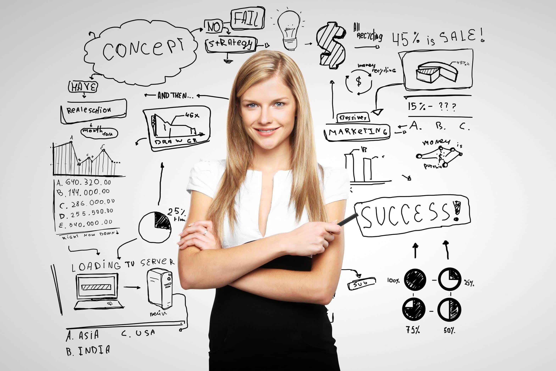 Marketing Manager Là Gì? Những Kỹ Năng Cần Biết