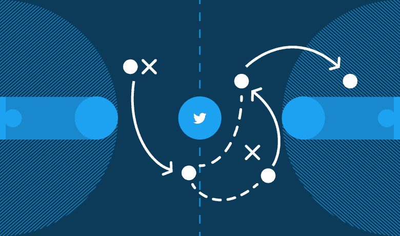 Twitter Là Gì? Hướng Dẫn Sử Dụng Mạng Xã Hội Twitter