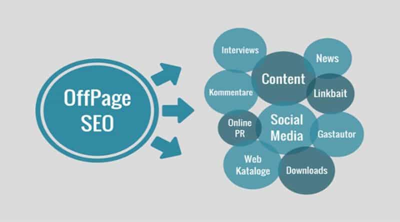 Yếu tố quan trọng để tăng traffic website với dịch vụ seo tphcm