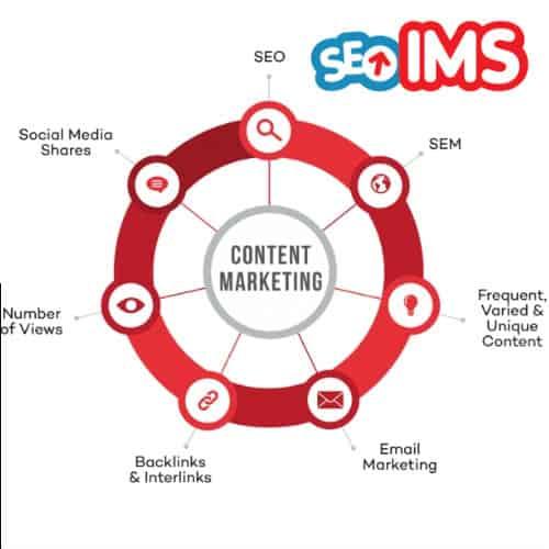 7 Lưu Ý Bạn Cần Tránh Khi Làm Content Marketing