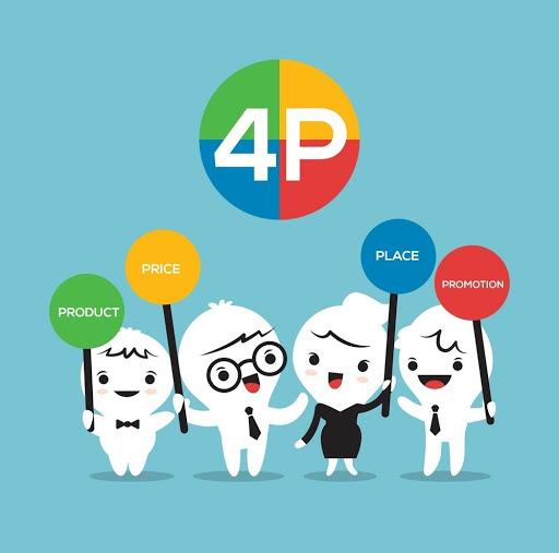4P Marketing Là Gì? Tìm Hiểu Về 4P Marketing.